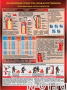 """Плакат """"Первичные средства пожаротушения. Порошковые огнетушители"""""""