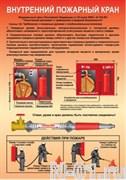 """Плакат """"Внутренний пожарный кран"""""""