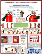 """Комплект плакатов """"Первичные средства пожаротушения"""" (3 плаката)"""