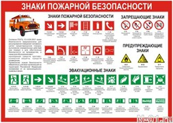 """Стенд 0111 """"Знаки пожарной безопасности"""""""