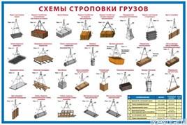 """Стенд 1408 """"Схемы строповки грузов"""""""