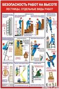 """Стенд 0904 """"Безопасность работ на высоте. Лестницы. Отдельные виды работ"""""""