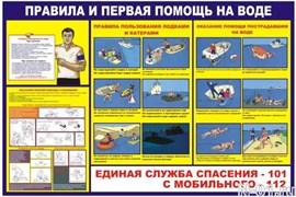 """Стенд 0411 """"Правила и первая помощь на воде"""""""