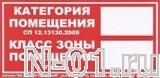 Расчет категории помещений по взрывопожарной и пожарной опасности в Тольятти