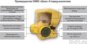 Универсальный фильтрующий малогабаритный самоспасатель (УФМС) «Шанс» купить в Тольятти
