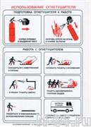 """Плакат """"Использование огнетушителя"""""""