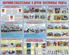 """Комплект плакатов """"Аварийно-спасательные и другие неотложные работы"""" (10 плакатов)"""