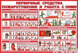 """Баннер-плакат """"Первичные средства пожаротушения и работа с ними"""""""