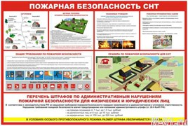 """Стенд 0119 """"Пожарная безопасность садоводческого некоммерческого товарищества"""""""