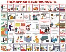 """Стенд 0123 """"Пожарная безопасность"""""""