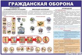 """Стенд 0201 """"Гражданская оборона"""""""